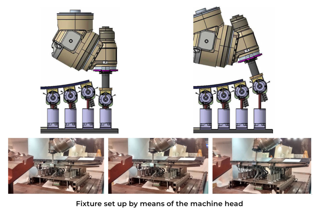 Zayer mill machine head